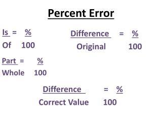 Percent Error