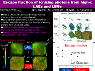 Escape fraction of ionizing photons from high-z LAEs and LBGs