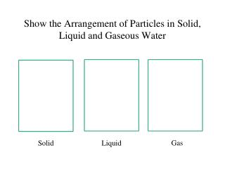 Show the Arrangement of Particles in Solid, Liquid and Gaseous Water