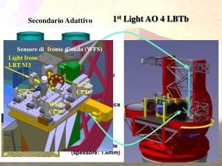1 st  Light AO 4 LBT b