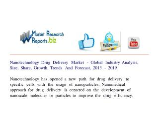 Nanotechnology Drug Delivery Market - Global Industry Analys