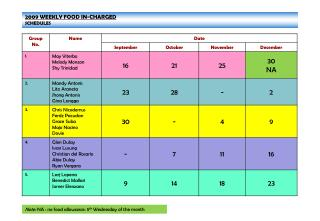 2009 WEEKLY FOOD IN-CHARGED SCHEDULES