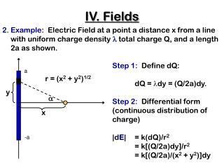 IV. Fields