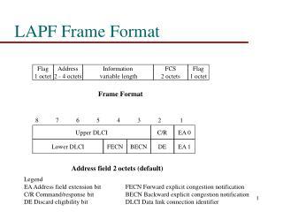 LAPF Frame Format