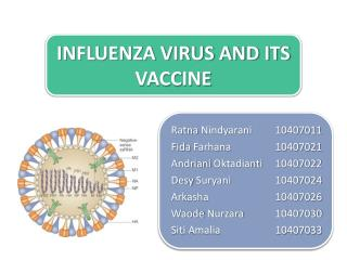INFLUENZA VIRUS AND ITS VACCINE