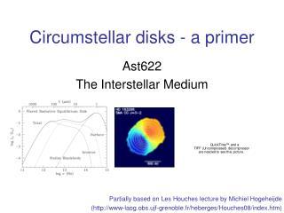 Circumstellar disks - a primer