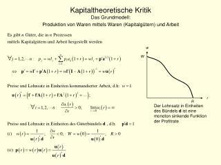 Der Lohnsatz in Einheiten des Bündels  d  ist eine monoton sinkende Funktion der Profitrate