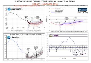PREDIKSI LA NINA OLEH INSTITUSI INTERNASIONAL DAN BMKG ( UPDATE 11 OKTOBER 2010 )