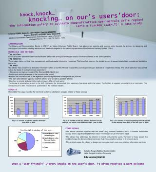 knock, knock� knocking� on our�s users�door: