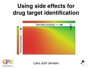 Using side effects for drug target identification