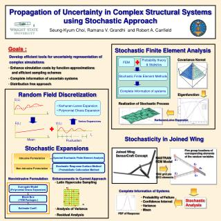 Propagation of Uncertainty in Complex Structural Systems  using Stochastic Approach