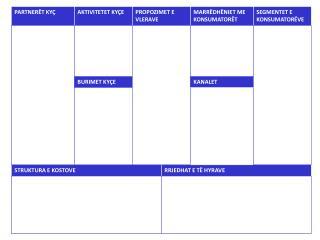 Modeli-i-Biznesit