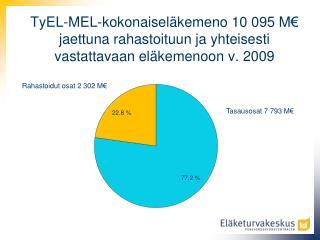 Rahastoidut osat 2 302 M€