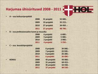 Harjumaa ühisüritused 2008 - 2011