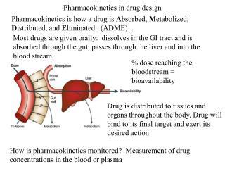 Pharmacokinetics in drug design