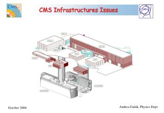 CMS Infrastructures Issues