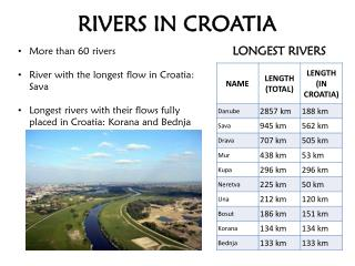 RIVERS IN CROATIA