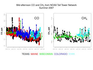 Mid-afternoon CO and CH 4  from NOAA Tall Tower Network Summer 2007