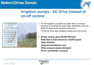 Irrigation pumps - AC Drive instead of on-off control