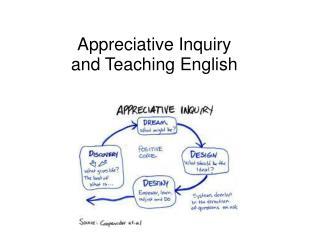 Appreciative Inquiry  and Teaching English