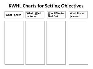 KWHL Charts for Setting Objectives