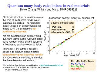 dissociation energy: theory vs. experiment