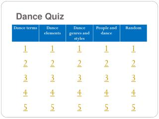 Dance Quiz