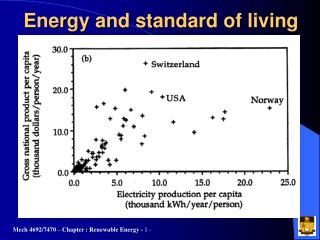Energy and standard of living