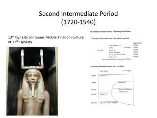 Second Intermediate Period (1720-1540)