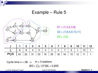 Example – Rule 5