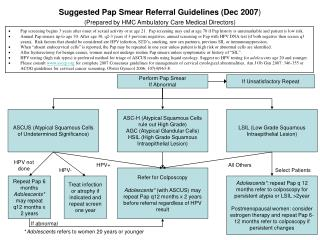Suggested Pap Smear Referral Guidelines Dec 2007  Prepared by HMC Ambulatory Care Medical Directors