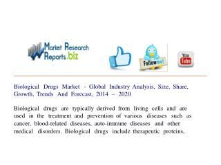Biological Drugs Market - Global Industry Analysis, Size, Sh