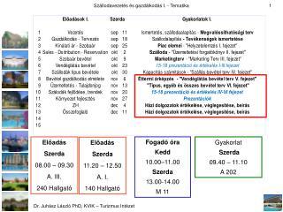 Gyakorlat Szerda 09.40 – 11.10 A 202