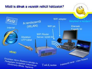 Miből is állnak a  vezeték nélküli hálózatok?