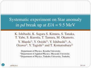 Systematic experiment on Star anomaly  in  pd  break up at  E / A  = 9.5 MeV