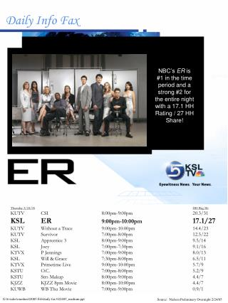 Thursday 2/24/05 HH Rtg/Sh KUTV	CSI		8:00pm-9:00pm		20.3/31 KSL	ER		 9:00pm-10:00pm 		17.1/27