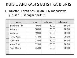 KUIS 1 APLIKASI STATISTIKA BISNIS