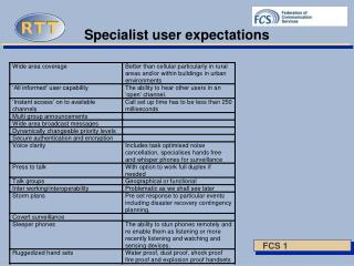 Specialist user expectations