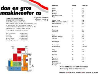 Ligna 2007 messe guide. Messen er åben fra kl.9.00 til 18.00 Fra den 14 maj til og med den 18 maj.
