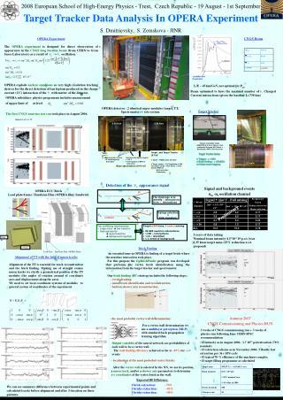 2008 European School of High-Energy Physics - Trest, Czech Republic - 19 August - 1st September