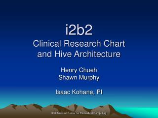 i2b2 Clinical Research Chart and Hive Architecture
