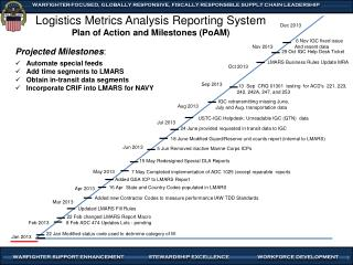 Logistics Metrics Analysis Reporting System Plan of Action and Milestones (PoAM)