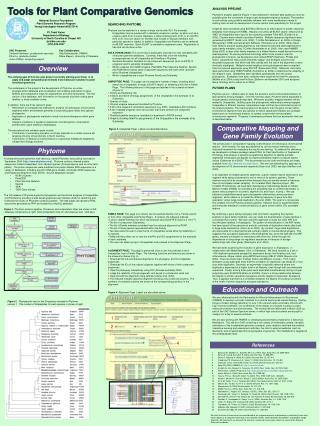Tools for Plant Comparative Genomics