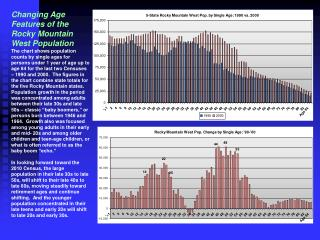 Changing Age Features of the Rocky Mountain West Population