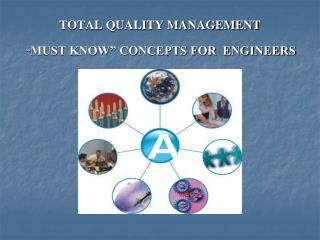 """TOTAL QUALITY MANAGEMENT  """" MUST KNOW"""" CONCEPTS FOR  ENGINEERS"""
