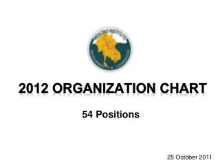 2012  organization  chart