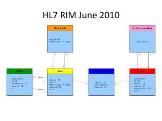 HL7 RIM June 2010