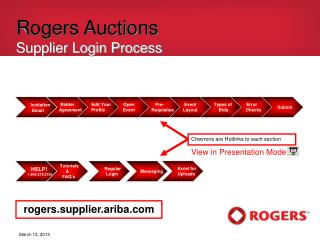 Rogers Auctions Supplier Login Process