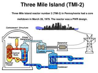 Three Mile Island (TMI-2)
