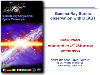 Gamma-Ray Bursts  observation with GLAST